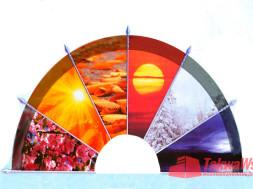 Определение времен пяти молитв в соответствии с Сунной