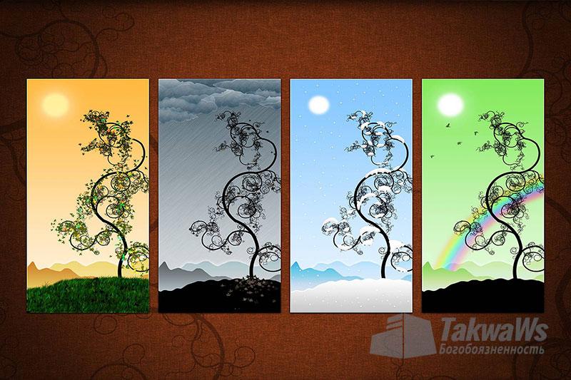 Вероубеждение четырех имамов: Имам Малик